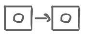 Basic idea of dataflow