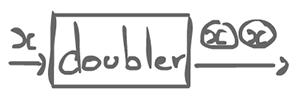 Doubler