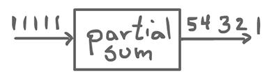 Partial sum