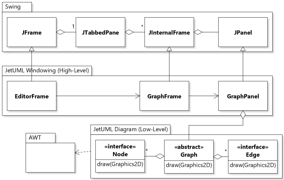 Blog: Lessons Learned in Migrating from Swing to JavaFX