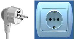 domestic ac power plugs and sockets