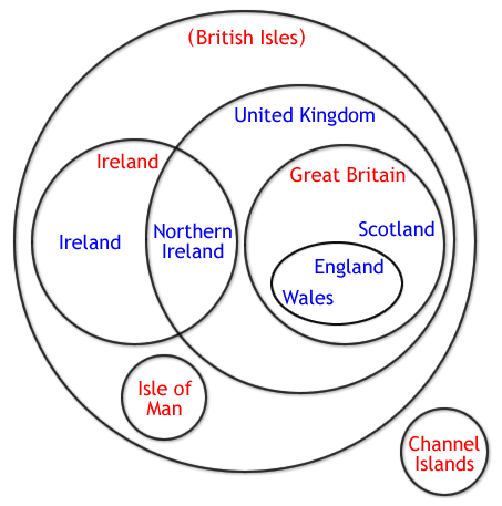 Imagebritish isles venn diagramg wikipedia the free encyclopedia imagebritish isles venn diagramg ccuart Images