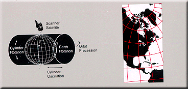 Map projection on