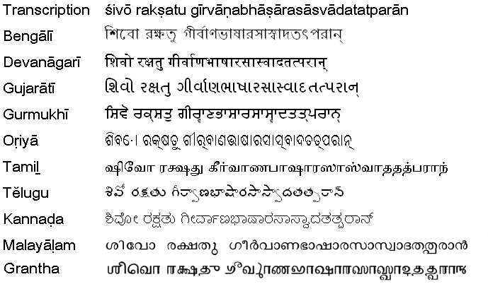 Essay writing in hindi script tattoos