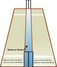 how many wickets are there in cricket