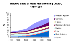 comparing the labor unions of 2003 and labor unions of 1886 Although labor unions can be compared to european merchant and craft guilds of the middle ages, they arose with the factory system and the industrial the knights of labor grew to 700,000 members by 1886 but went into decline that year with a series of failed strikes labor union approval best since 2003, at 61.